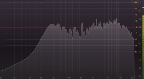 Acoustic Guitar Spectrum Analyzer